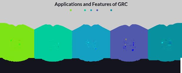 GRC Blog Features